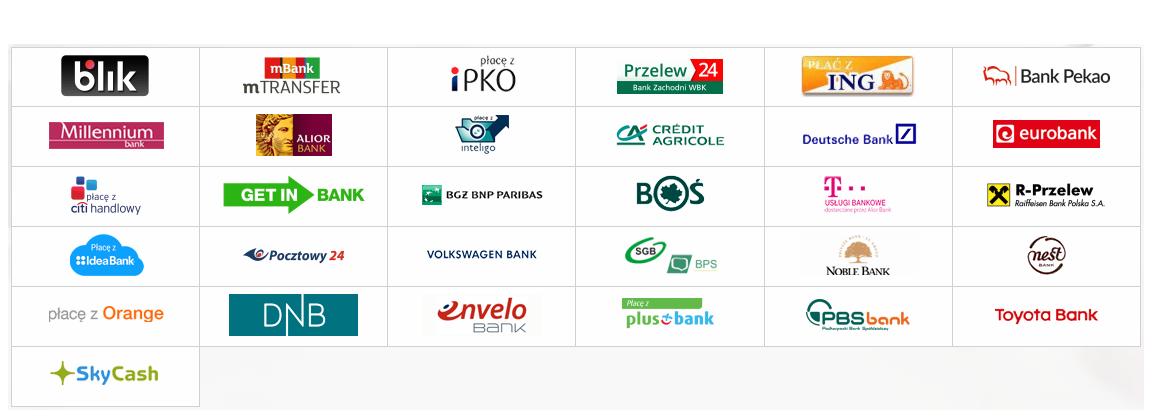 Metoda Płatności Przelewy24
